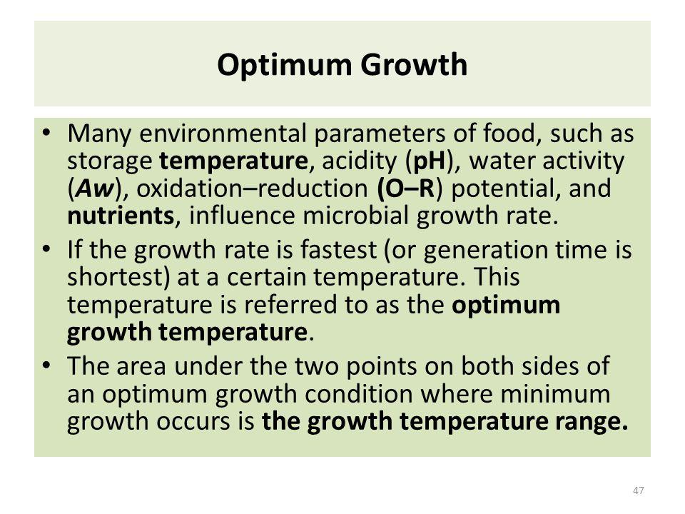 Optimum Growth