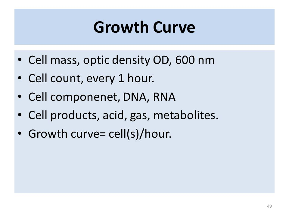 Growth Curve Cell mass, optic density OD, 600 nm