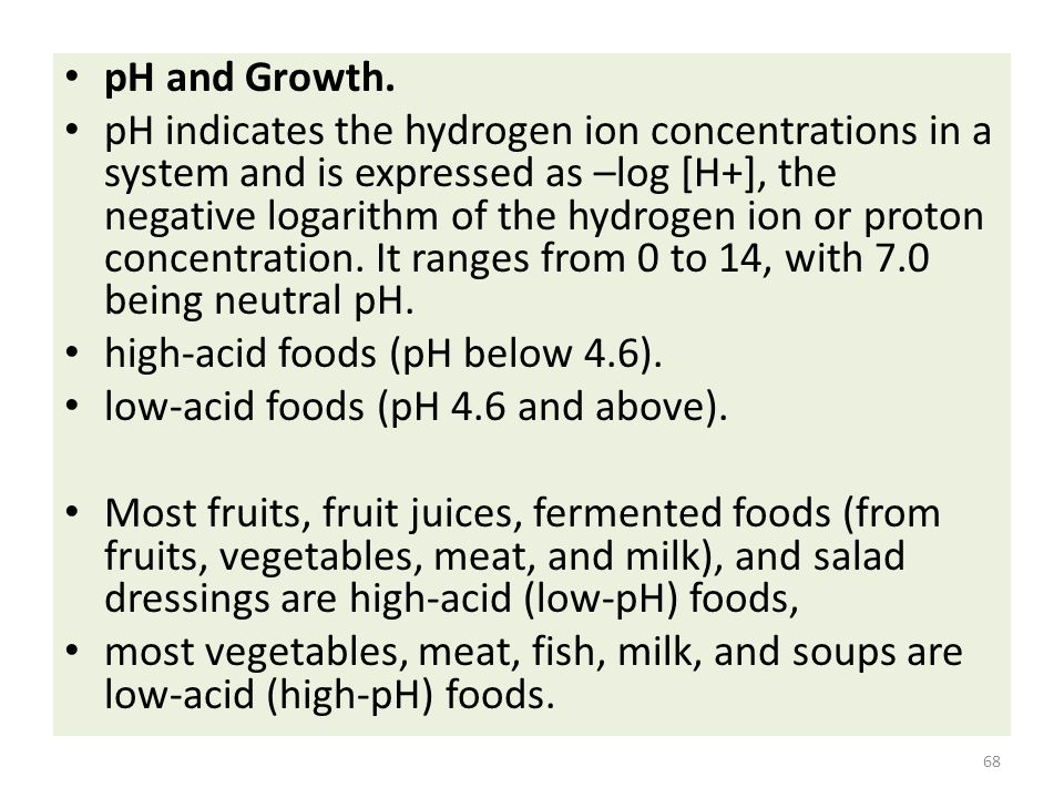 pH and Growth.