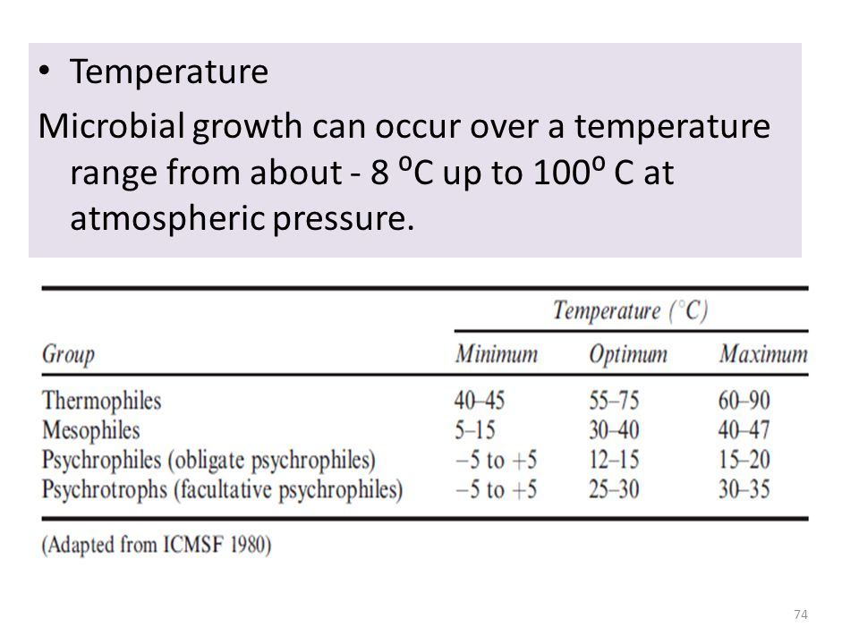 Temperature Microbial growth can occur over a temperature range from about - 8 ⁰C up to 100⁰ C at atmospheric pressure.