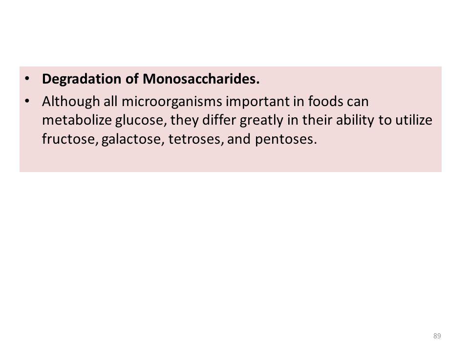 Degradation of Monosaccharides.
