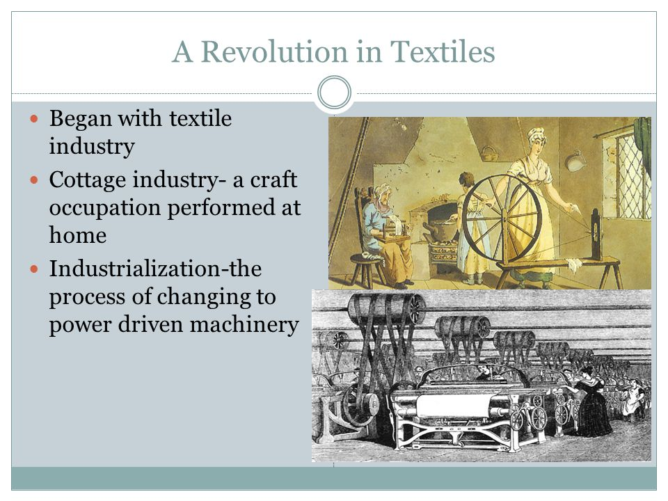 A Revolution in Textiles