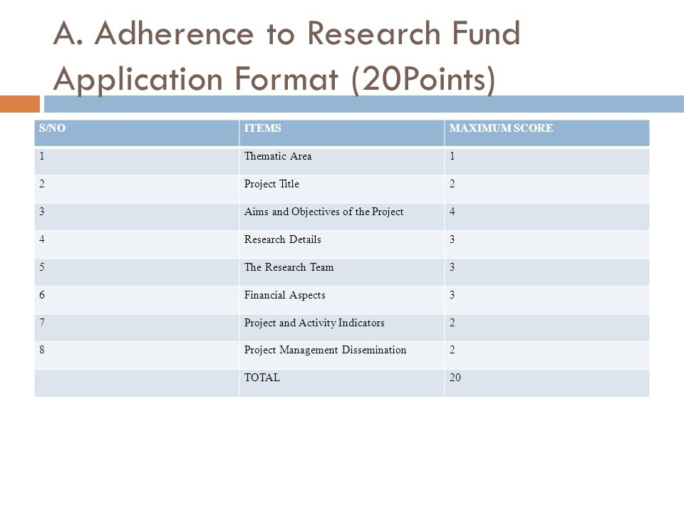 A. Adherence to Research Fund Application Format (20Points)