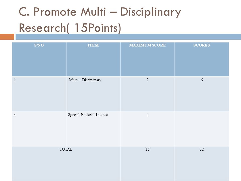 C. Promote Multi – Disciplinary Research( 15Points)