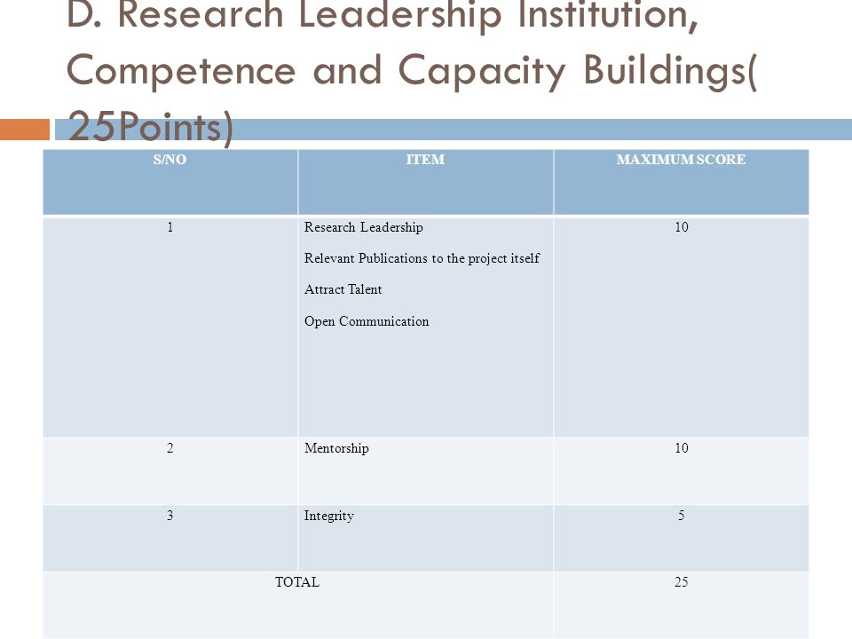 D. Research Leadership Institution, Competence and Capacity Buildings( 25Points)