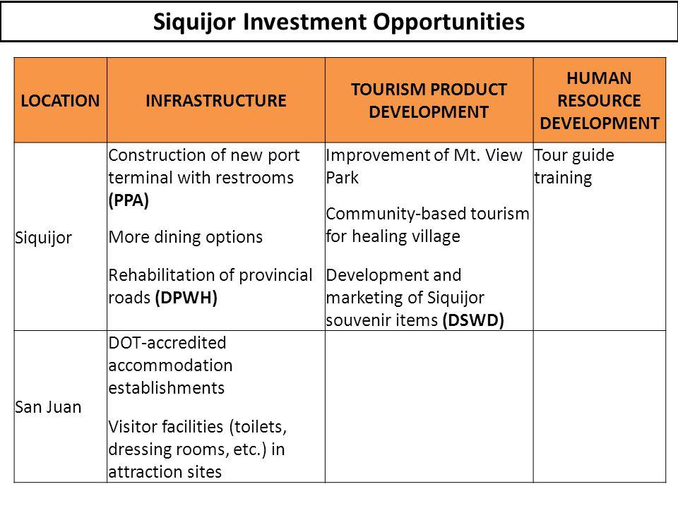 TOURISM PRODUCT DEVELOPMENT HUMAN RESOURCE DEVELOPMENT