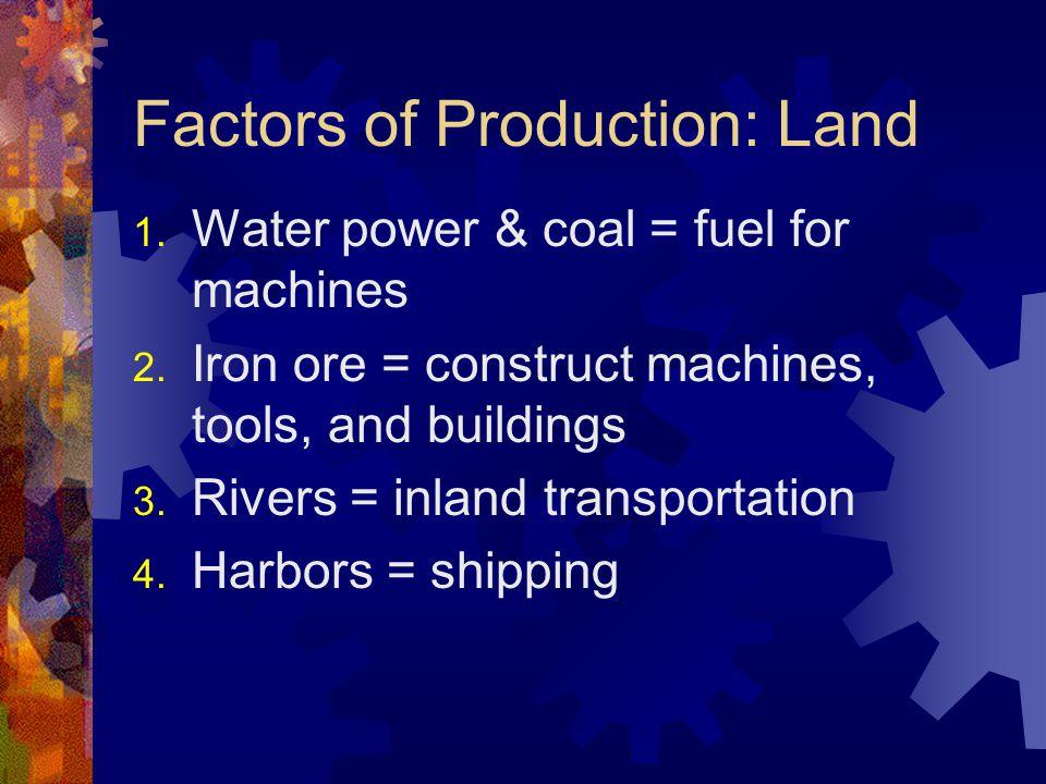 Factors of Production: Land