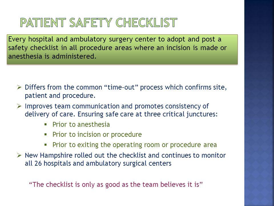 Patient Safety Checklist