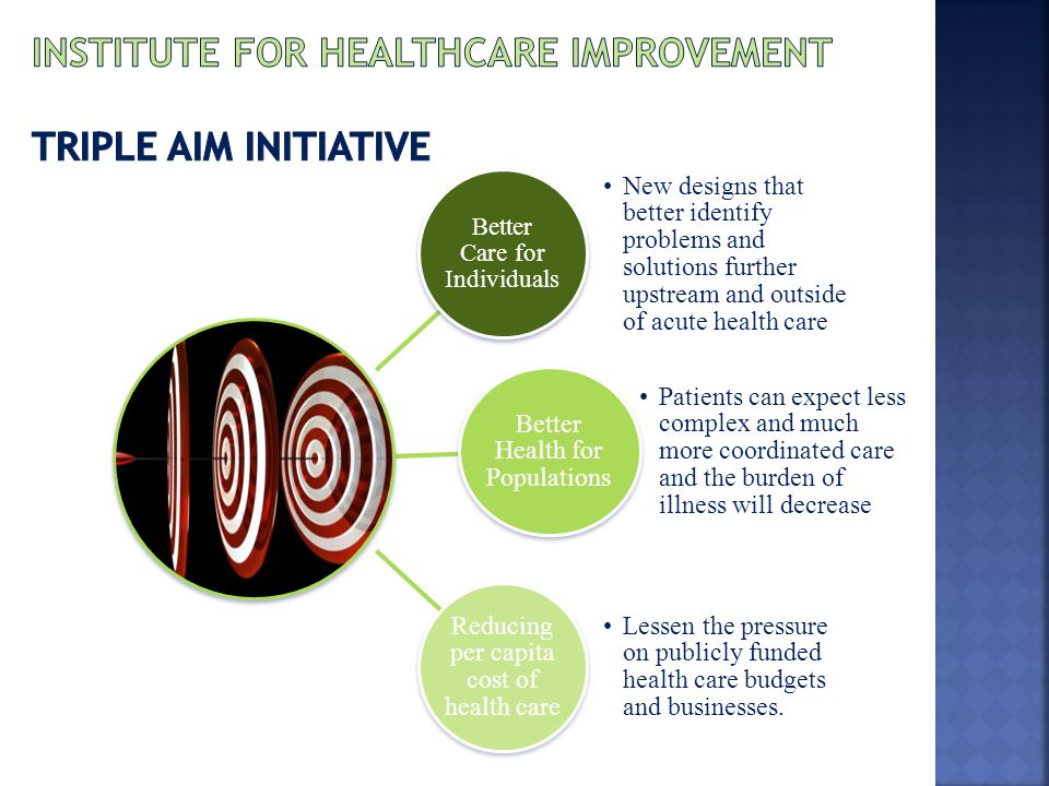 Institute for Healthcare Improvement Triple Aim Initiative