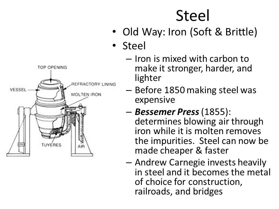 Steel Old Way: Iron (Soft & Brittle) Steel