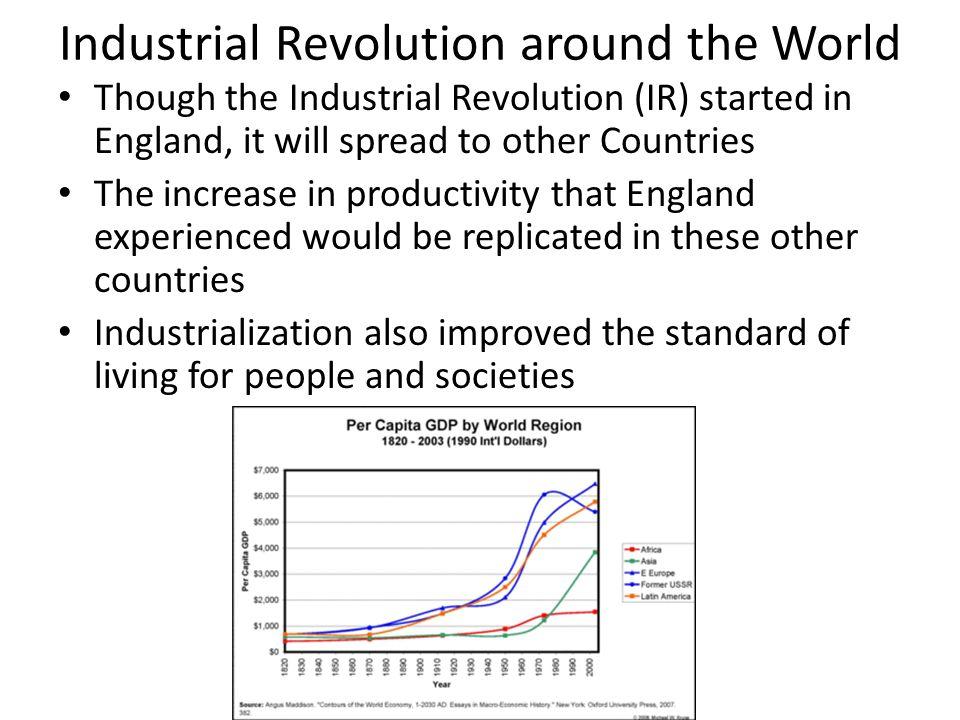 Industrial Revolution around the World