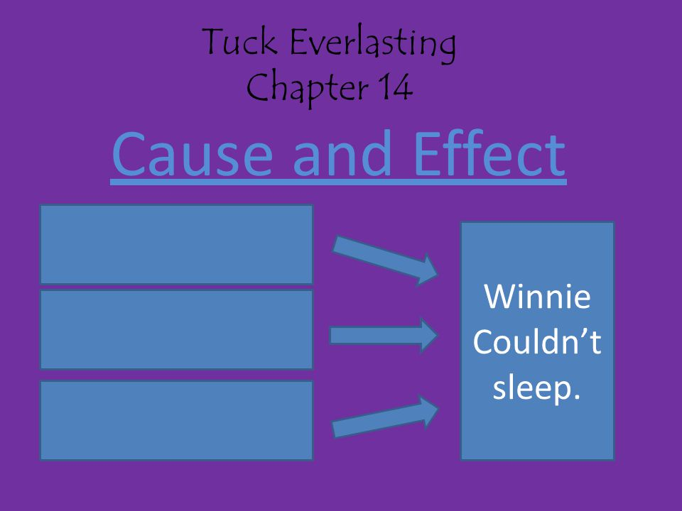 Tuck Everlasting Chapter 14 Cause and Effect Winnie Couldn't sleep.