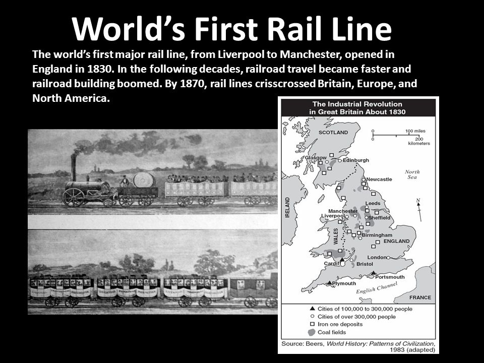 World's First Rail Line
