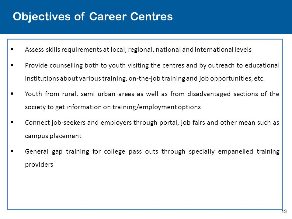 Objectives of Career Centres