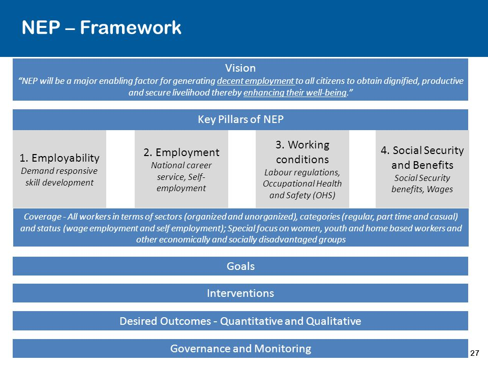 NEP – Framework Vision Key Pillars of NEP 3. Working conditions