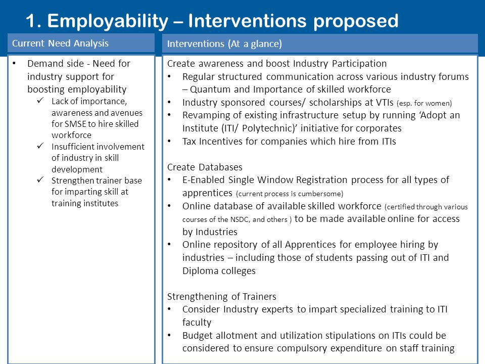 1. Employability – Interventions proposed