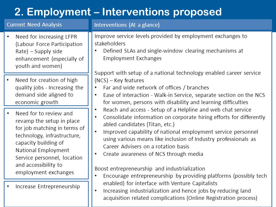 2. Employment – Interventions proposed