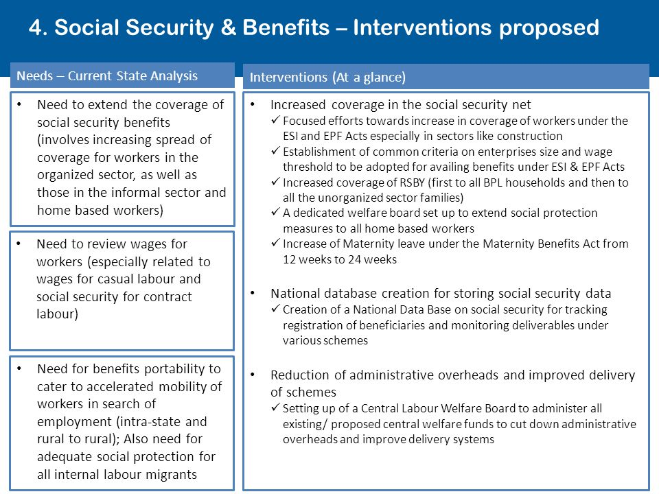 4. Social Security & Benefits – Interventions proposed