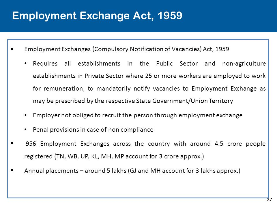 Employment Exchange Act, 1959
