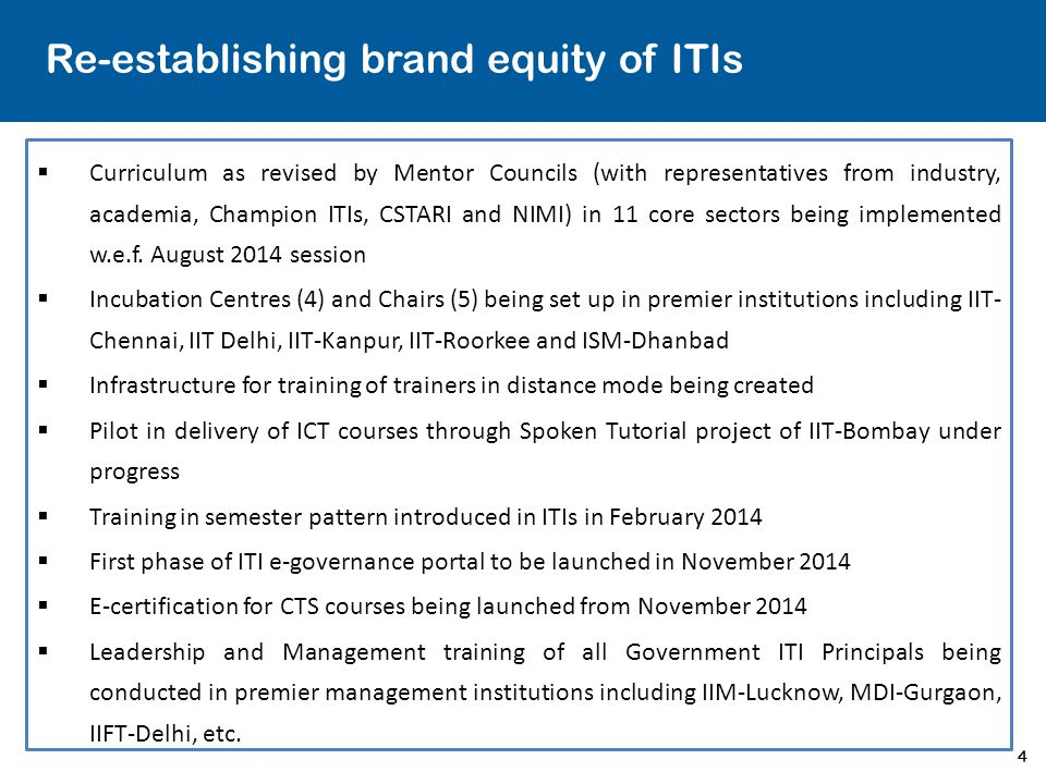 Re-establishing brand equity of ITIs