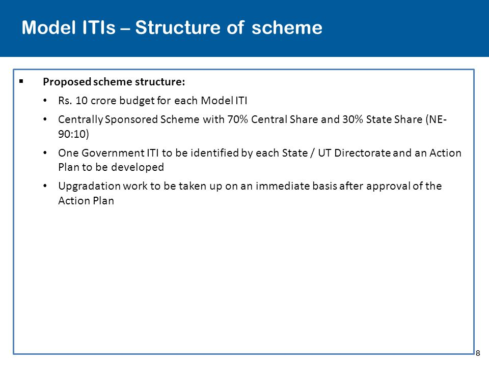 Model ITIs – Structure of scheme