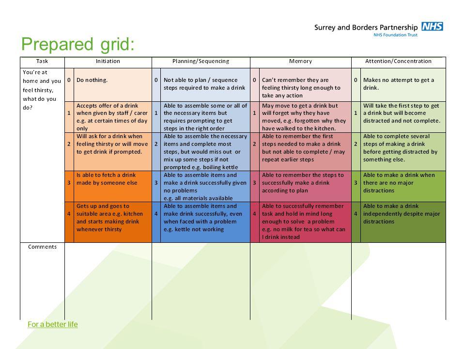 Prepared grid: