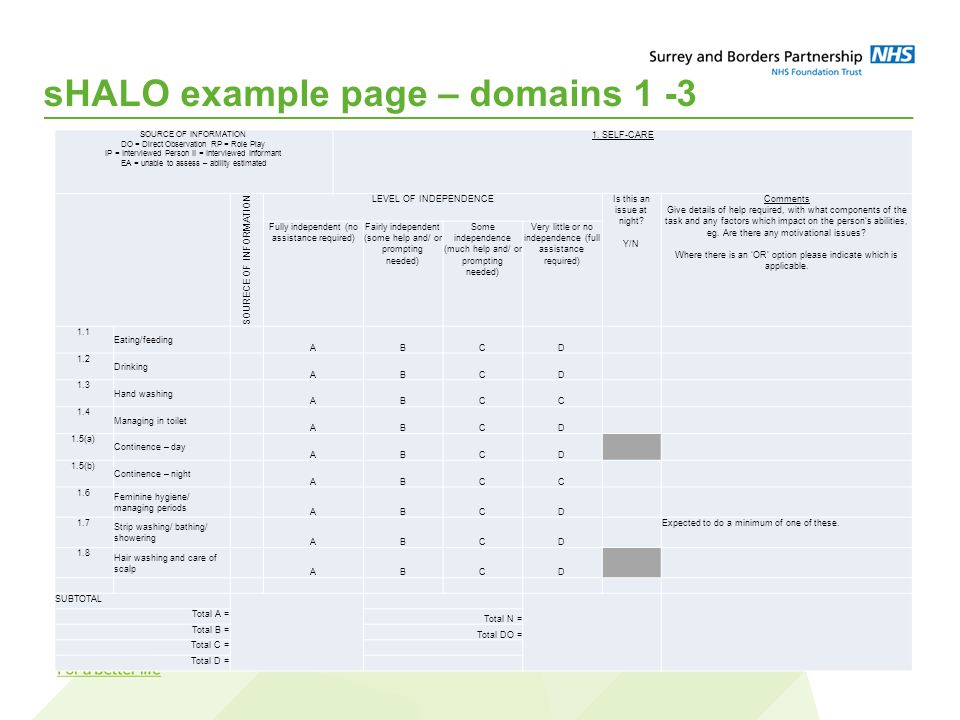 sHALO example page – domains 1 -3