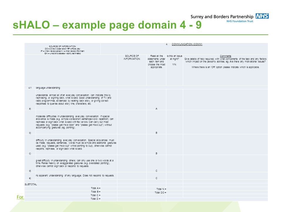 sHALO – example page domain 4 - 9