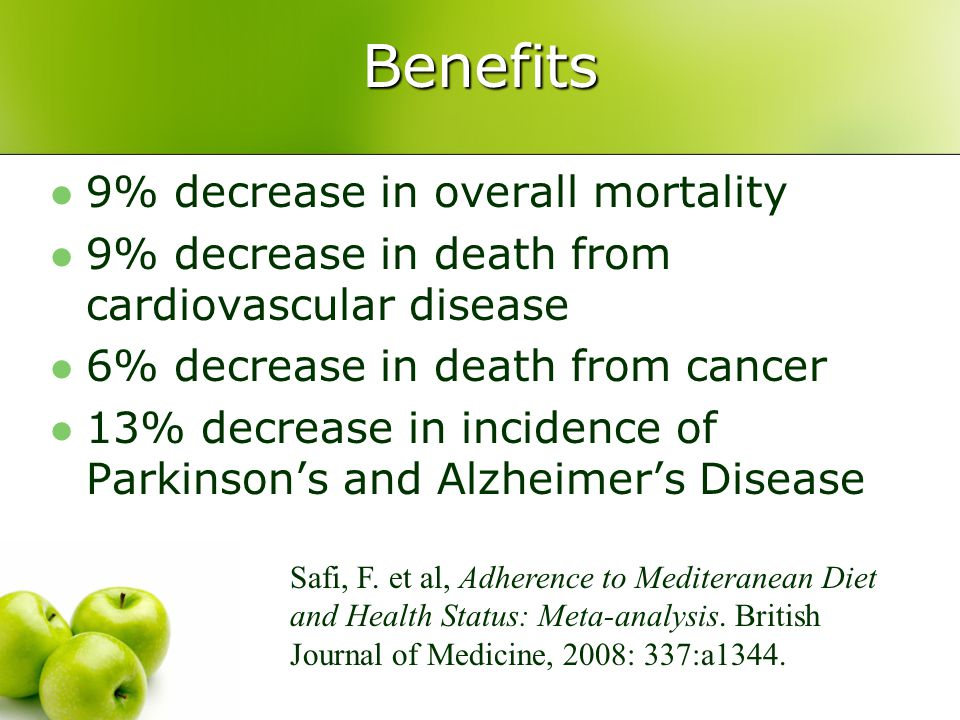 Benefits 9% decrease in overall mortality