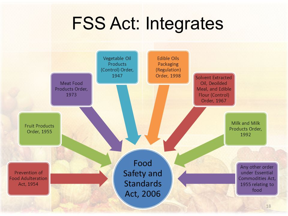 FSS Act: Integrates Food Safety and Standards Act, 2006