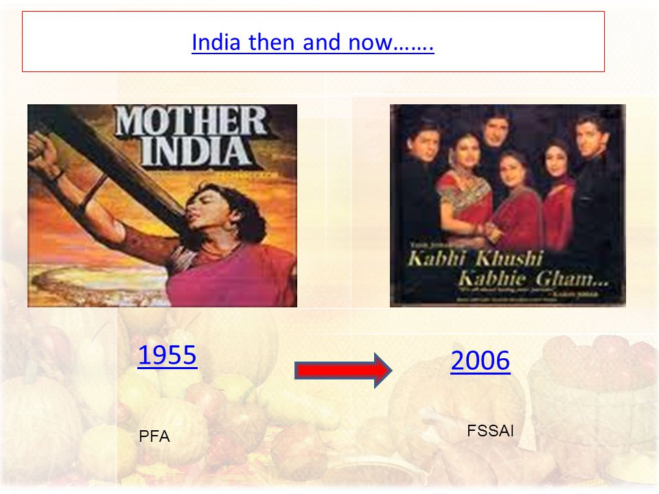 India then and now……. 1955 2006 FSSAI PFA