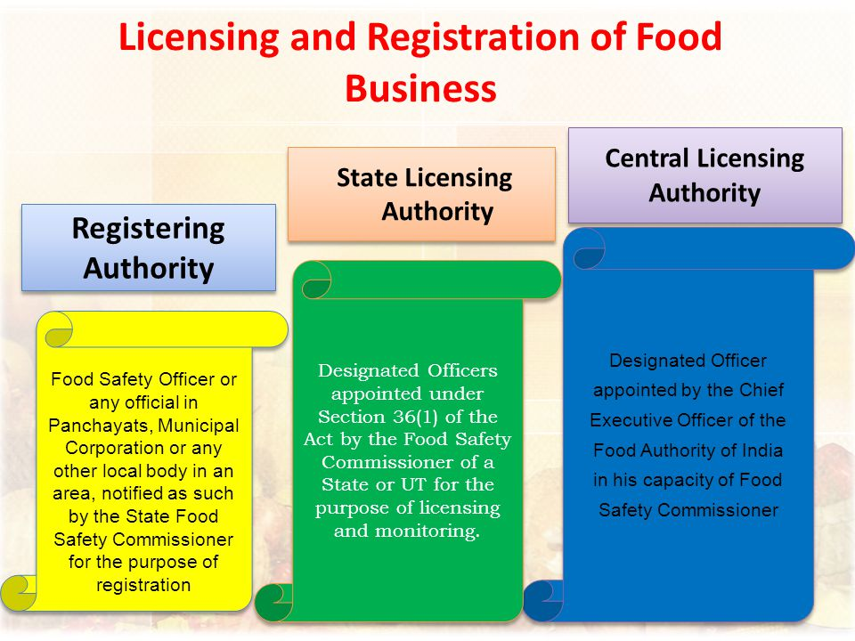 Licensing and Registration of Food Business