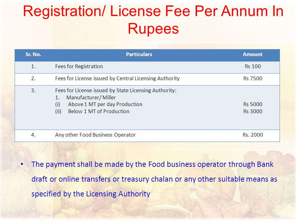 Registration/ License Fee Per Annum In Rupees