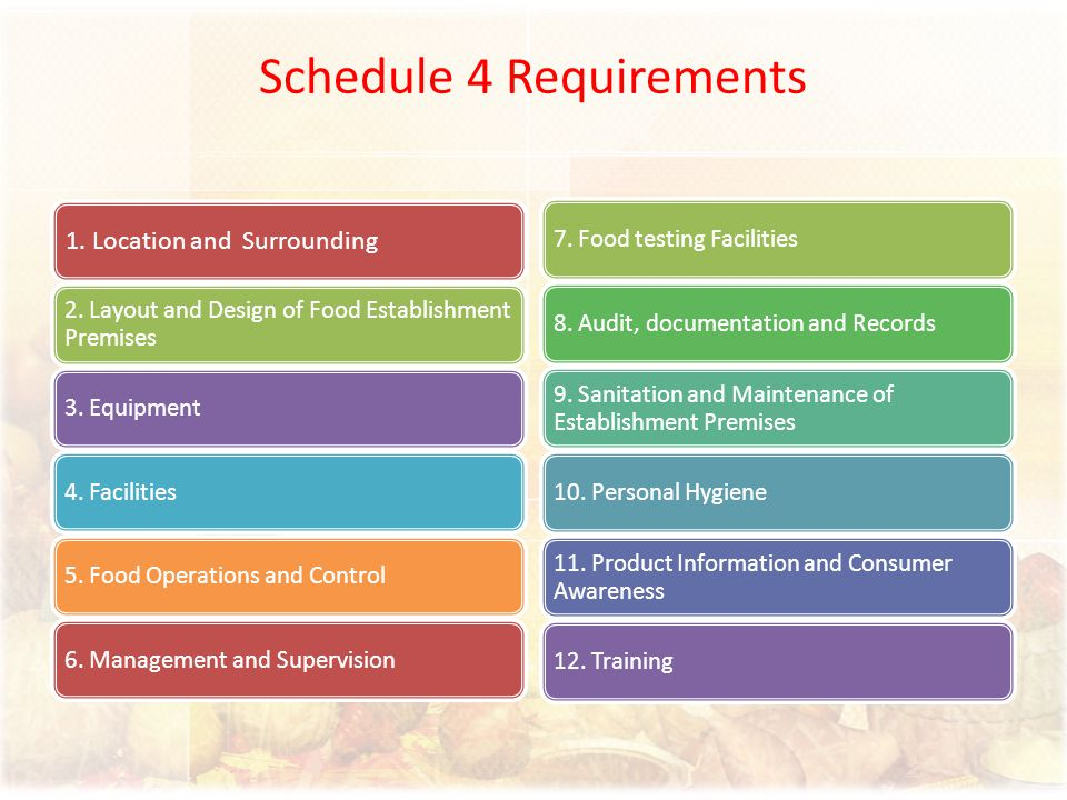 Schedule 4 Requirements