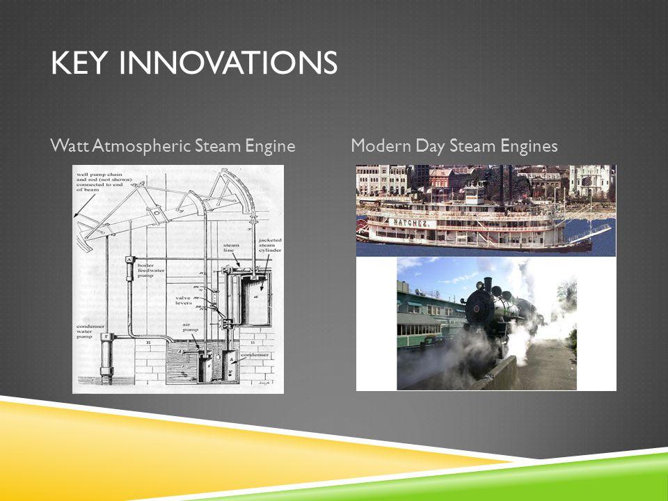 Key innovations Watt Atmospheric Steam Engine Modern Day Steam Engines