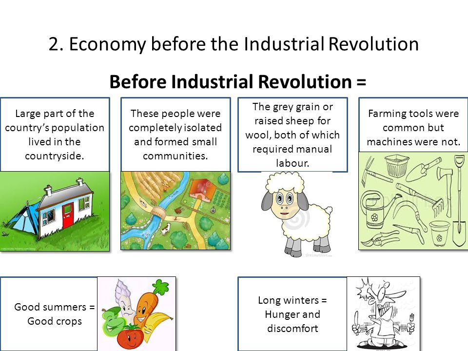 Textbook Trade In >> Unit 1 - Changes during the Industrial Revolution in Britain - ppt video online download