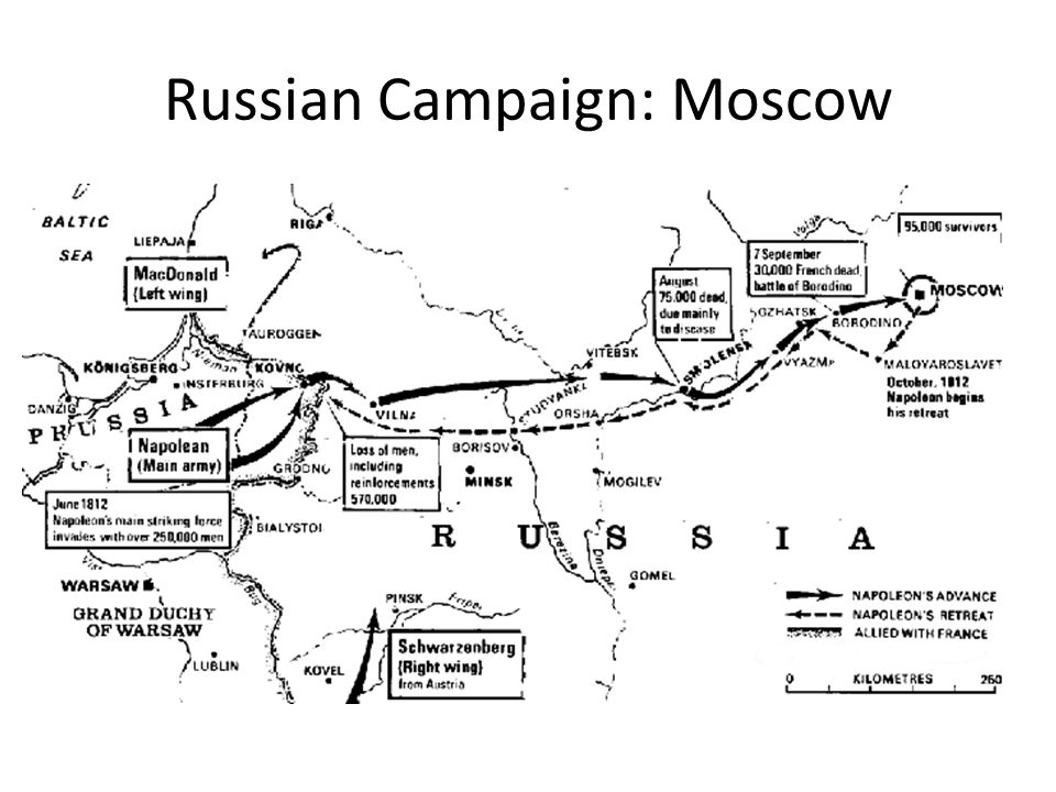 Russian Campaign: Moscow