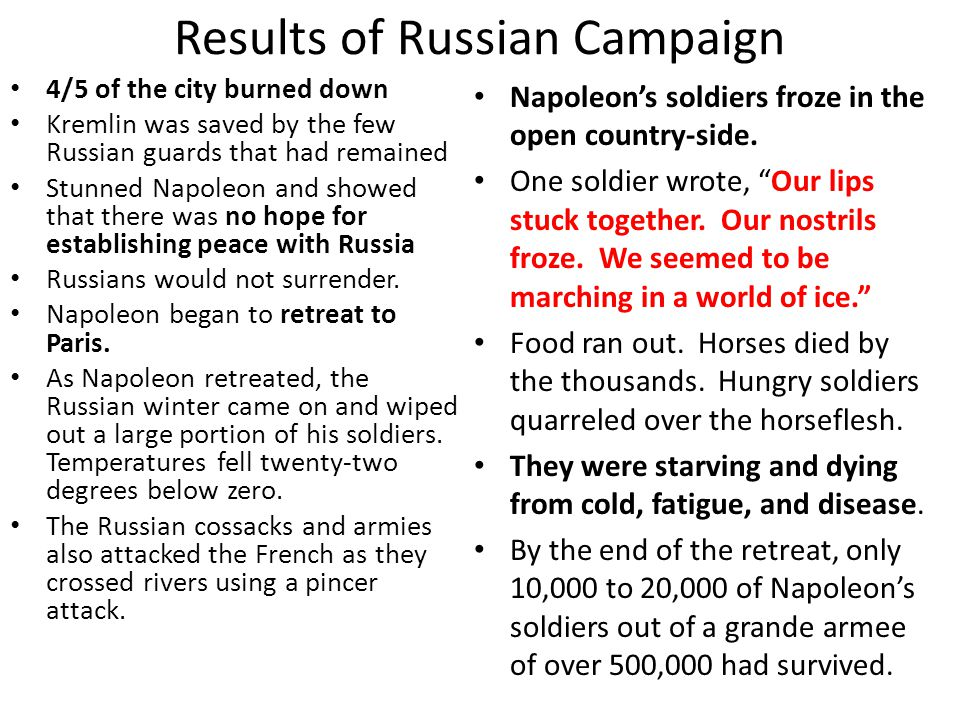 Results of Russian Campaign
