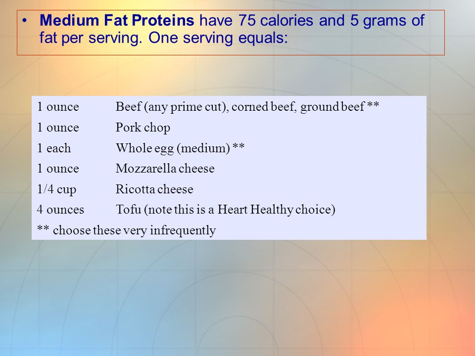 Medium Fat Proteins have 75 calories and 5 grams of fat per serving