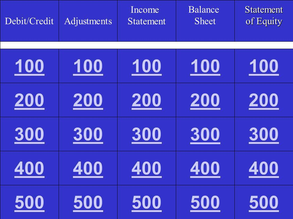 Debit/Credit Adjustments. Income. Statement. Balance. Sheet. Statement. of Equity