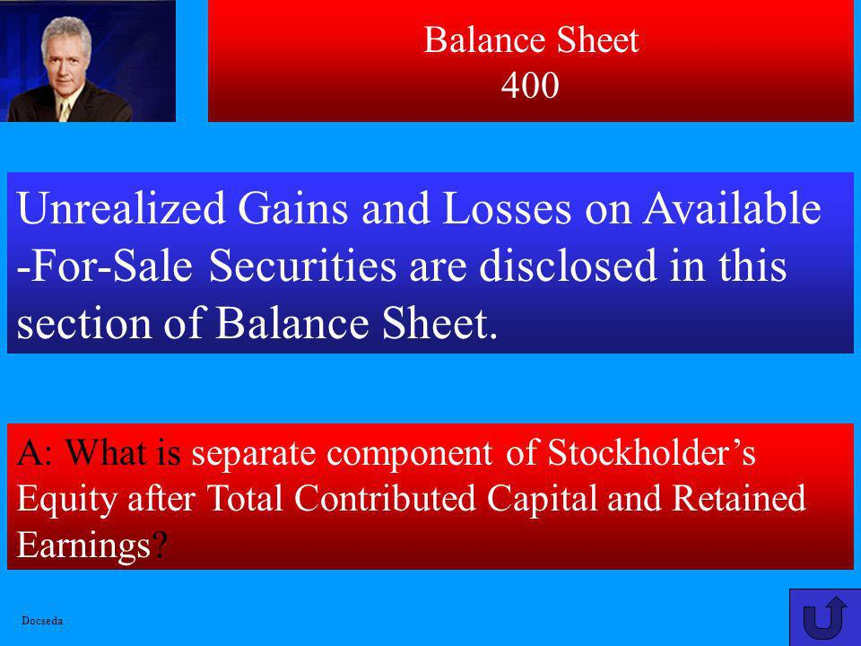 Balance Sheet 400 Unrealized Gains and Losses on Available -For-Sale Securities are disclosed in this section of Balance Sheet.