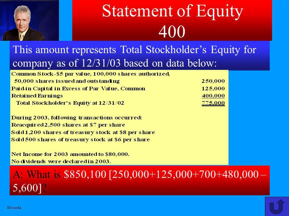 Statement of Equity 400 This amount represents Total Stockholder's Equity for company as of 12/31/03 based on data below: