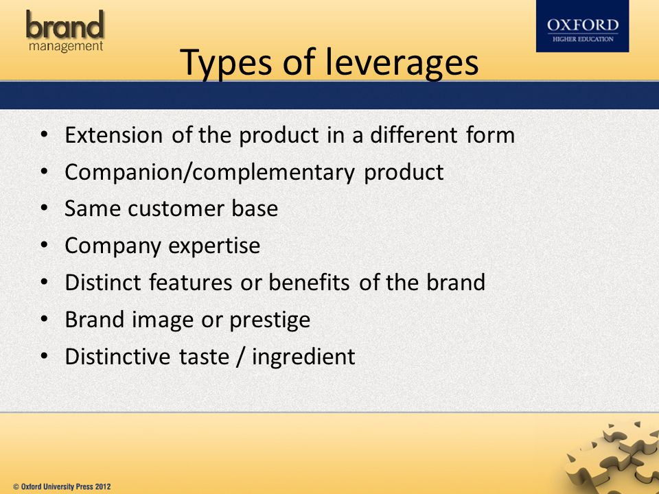 Types of leverages Extension of the product in a different form