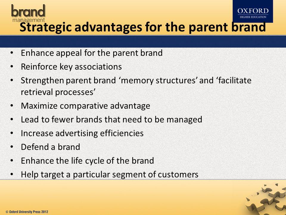 Strategic advantages for the parent brand