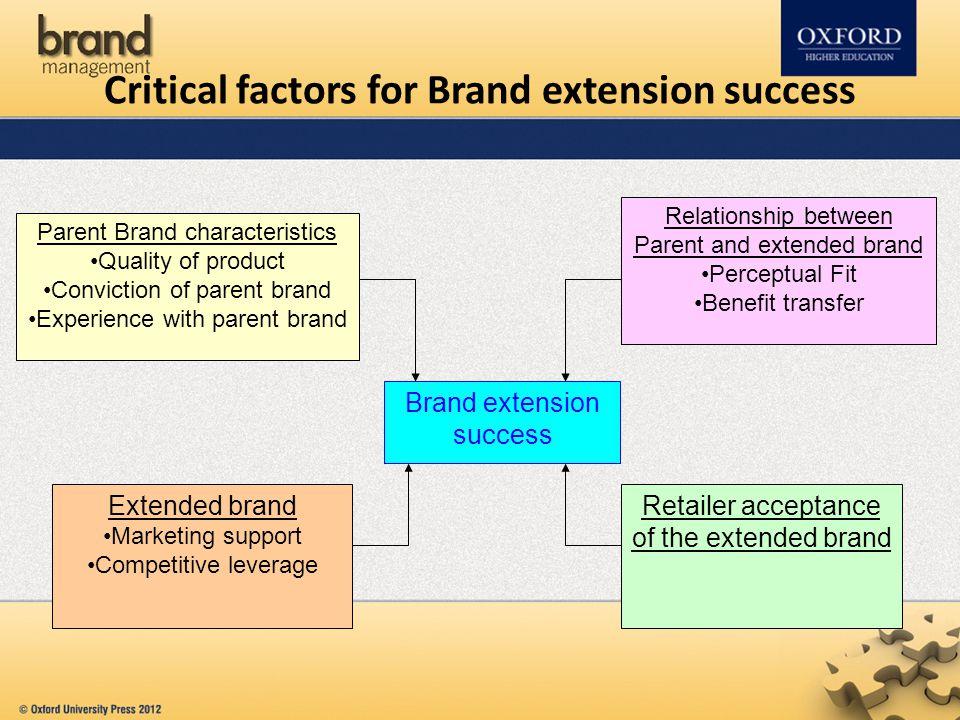 Critical factors for Brand extension success