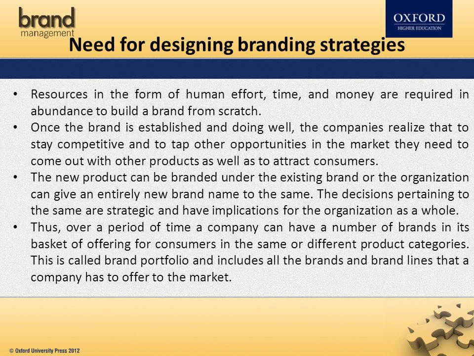 Need for designing branding strategies