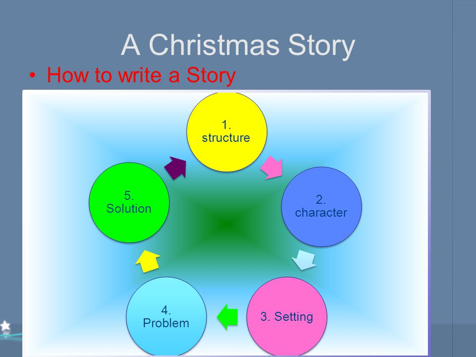 A Christmas Story How to write a Story What should you keep in mind