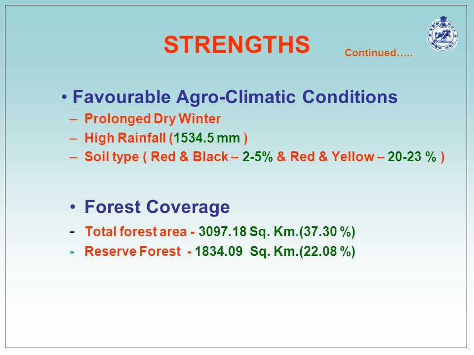 STRENGTHS Favourable Agro-Climatic Conditions Forest Coverage