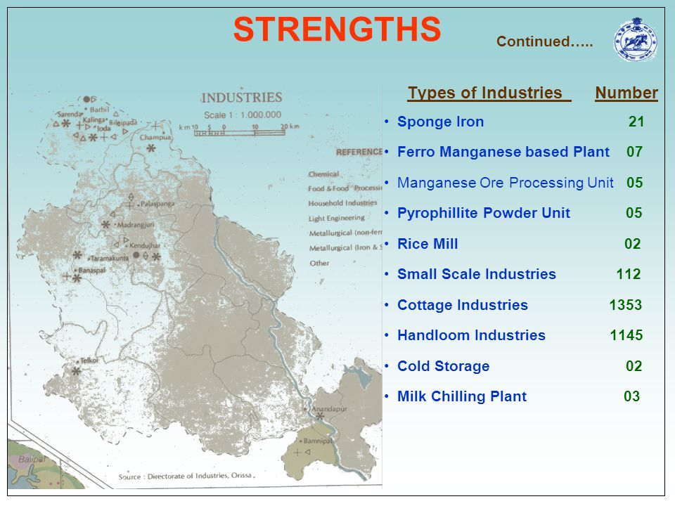 STRENGTHS Types of Industries Number Continued….. Sponge Iron 21