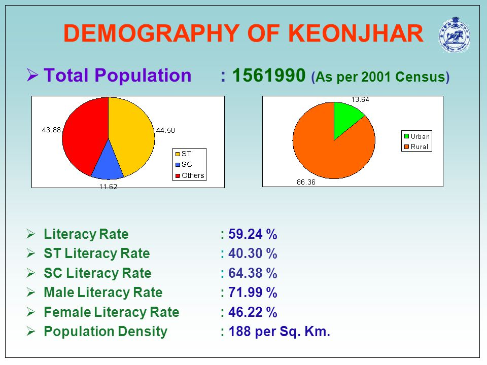 DEMOGRAPHY OF KEONJHAR